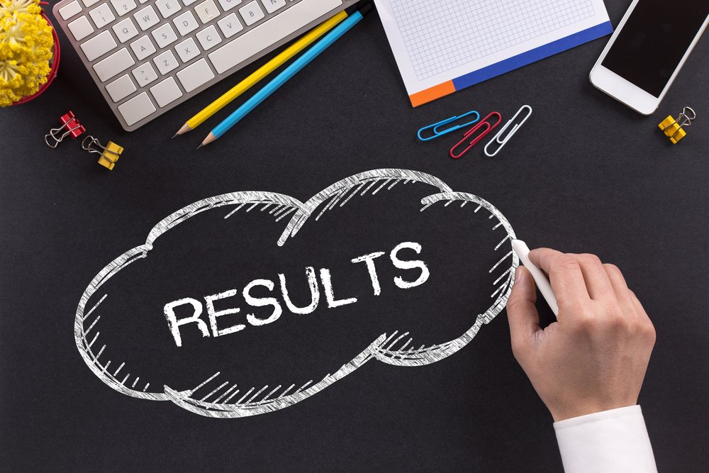 Tips to Maximize Content Marketing Performance