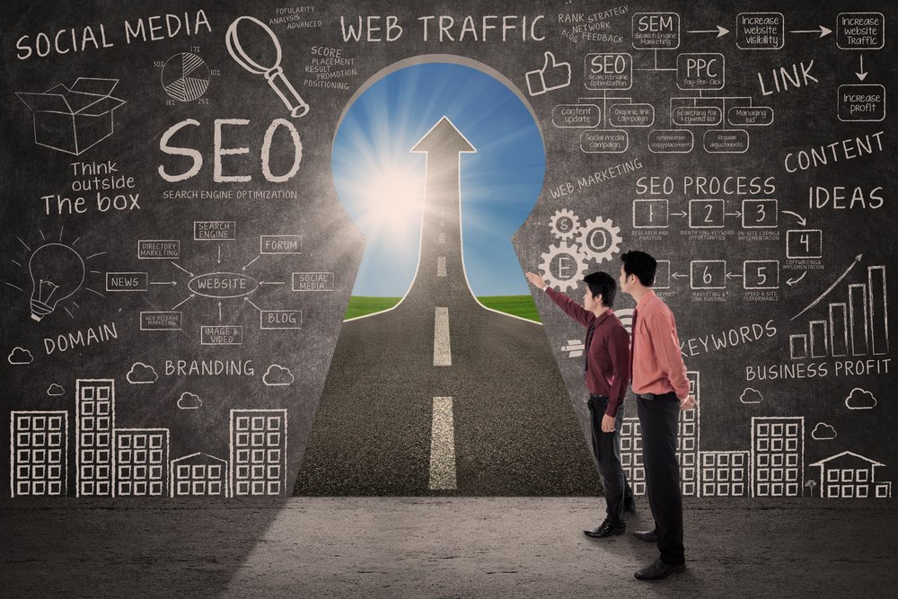 How to Increase Your Blog Traffic with Each Post