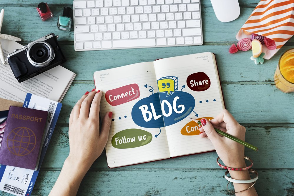 How To Write Your Blog Post – The Ultimate Guide